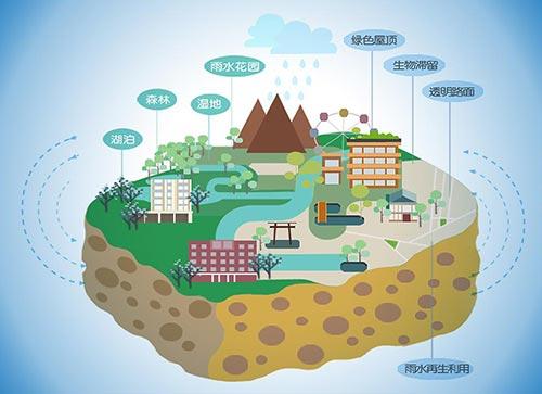 亚博平台APP城市.jpg